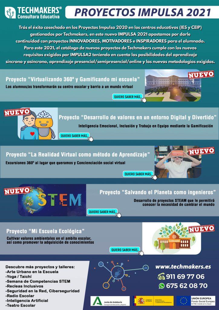 Resumen de proyectos nuevos IMPULSA 2021